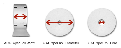 ATM-Thermal-Paper-Roll-Size-Illustration