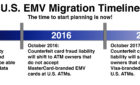 IMPORTANT Memorandum on EMV Chip Liability Shift